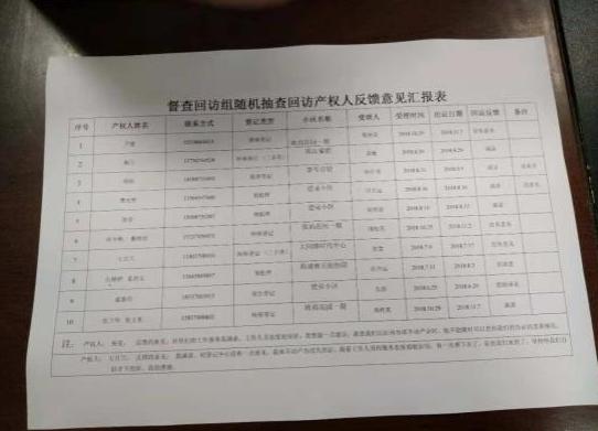 虞城县不动产登记中心回访组回访产权人纪实