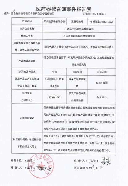 14.4万只避孕套涉嫌不合格 广州双一已主动召回581盒