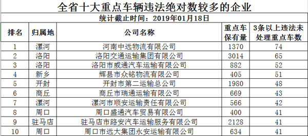 备战春运 安全先行 省交警总队曝光2018年交通违法典型案例