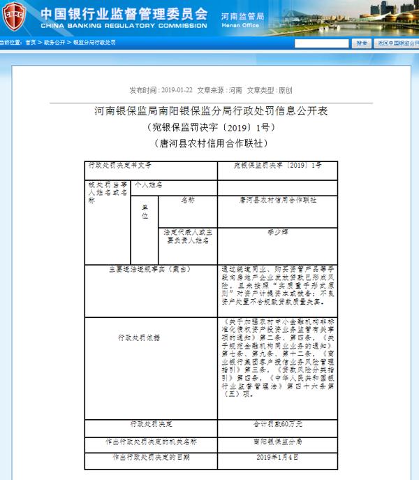 唐河县农村信用合作联社被罚60万 3名员工被取消任职资格
