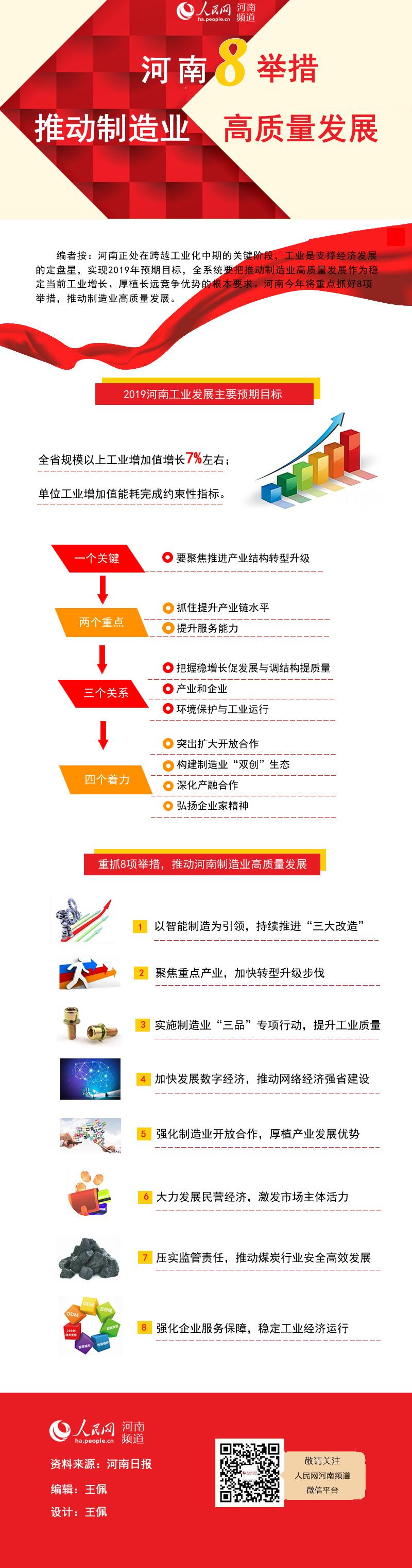 河南今年将重点抓好八大举措 推动制造业高质量发展