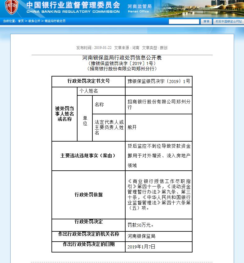 因贷后监管不到位  招商银行郑州分行被罚50万元!