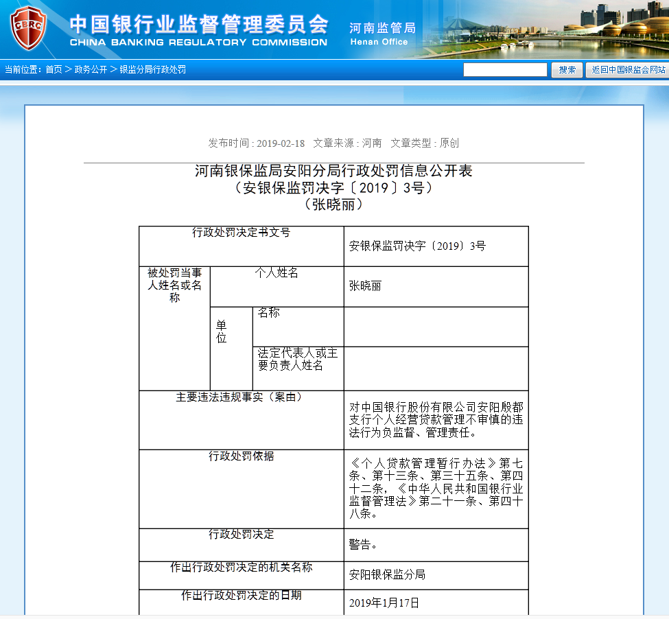 因中国银行安阳支行个人经营贷款管理不审慎 两名负责人被行政警告