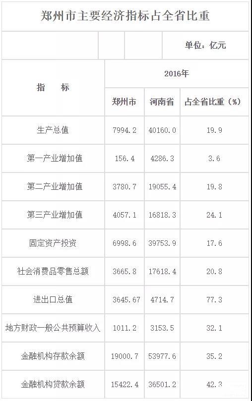 郑州市银行业格局大洗牌!交行存款规模超越宇宙行 这8家存款负增长(排名)