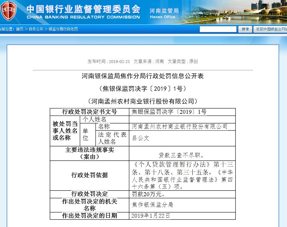因贷款三查不尽职 河南孟州农村商业银行被罚20万元