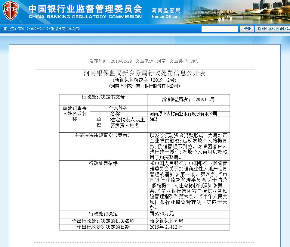 因多项违法违规事实 河南原阳农村商业银行被罚30万元!