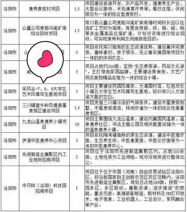 栾川汉秋:斥资5亿打造采风谷艺术风情写生基地