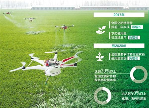 西华县借助科技手段 治理农业面源污染