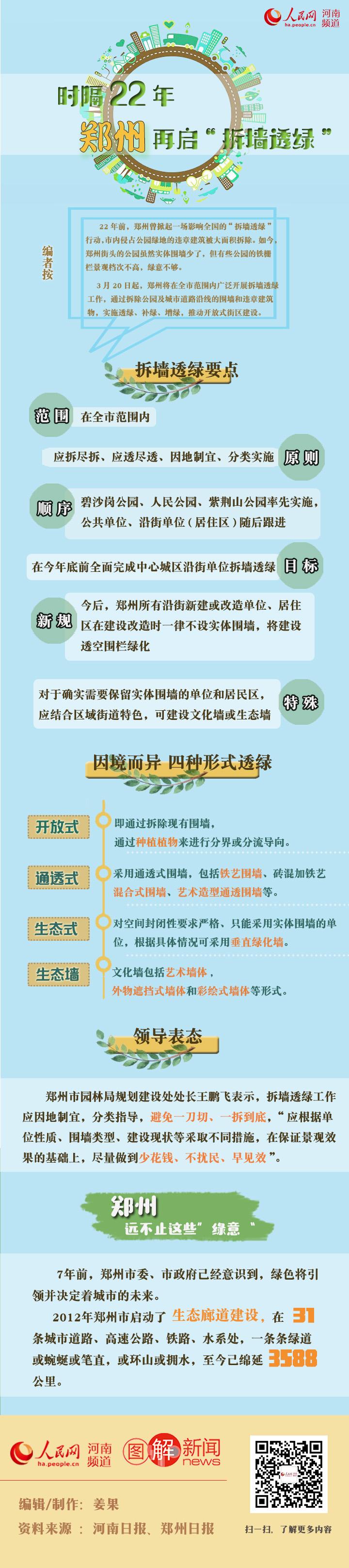"""【图解】时隔22年郑州再启""""拆墙透绿"""" 推动开放性社区建设"""