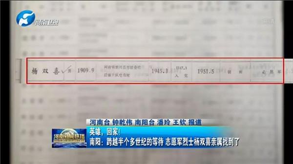南阳:跨越半个多世纪的等待 志愿军烈士杨双喜亲属找到了