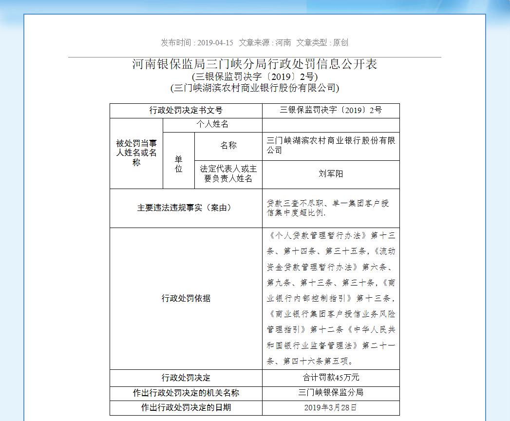 """因贷款三查不尽职 三门峡湖滨农村商业银行被罚45万元"""""""