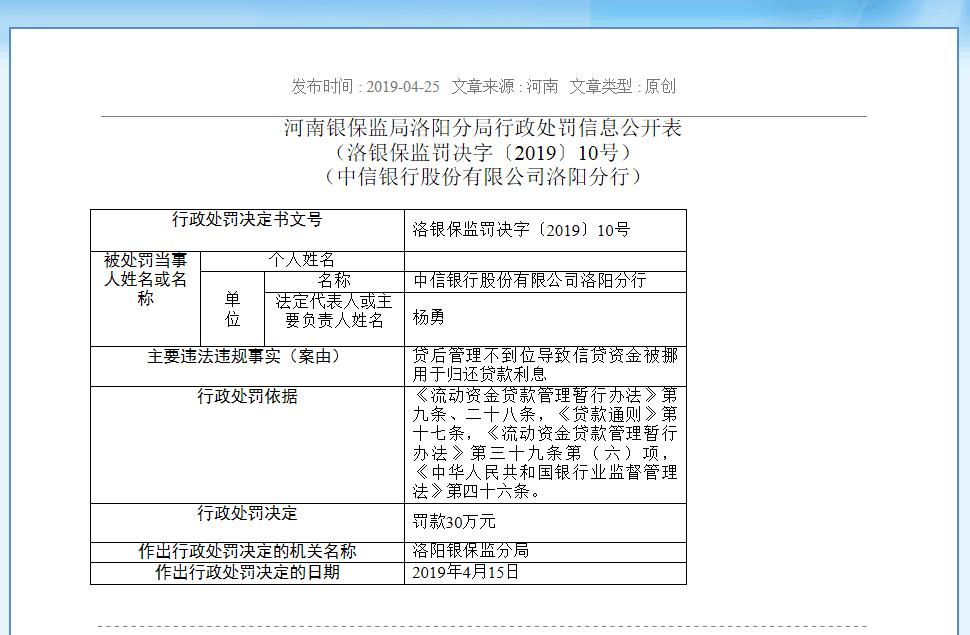 中信银行洛阳分行因贷后管理不到位被罚30万元 老城支行史辉锋被罚5万元